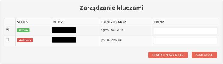 Zarządzanie kluczami i identyfikatorami portalu nip24.pl
